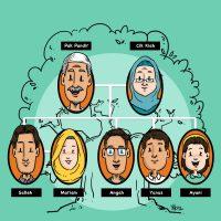 WIP_Family Tree_Phase 1